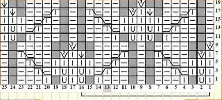 gráfico esquema silvanatim