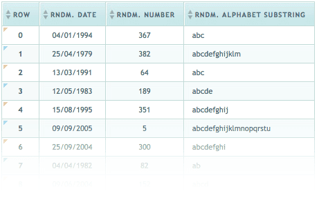 Life Runs On Code Top 10 Css In Html Table Designs