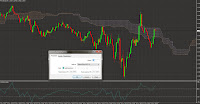 Scalping - strategie forex Ikimoku CCI