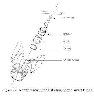 roller cone bit  installing jet nozzles