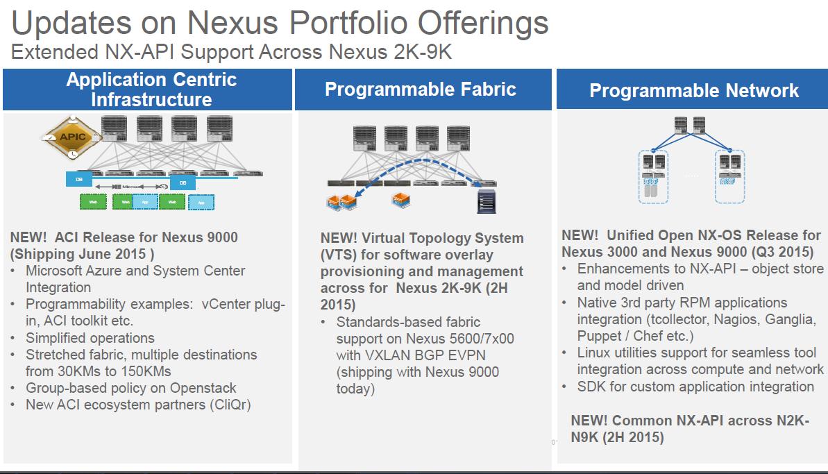 Converge! Network Digest: Cisco Advances its Application
