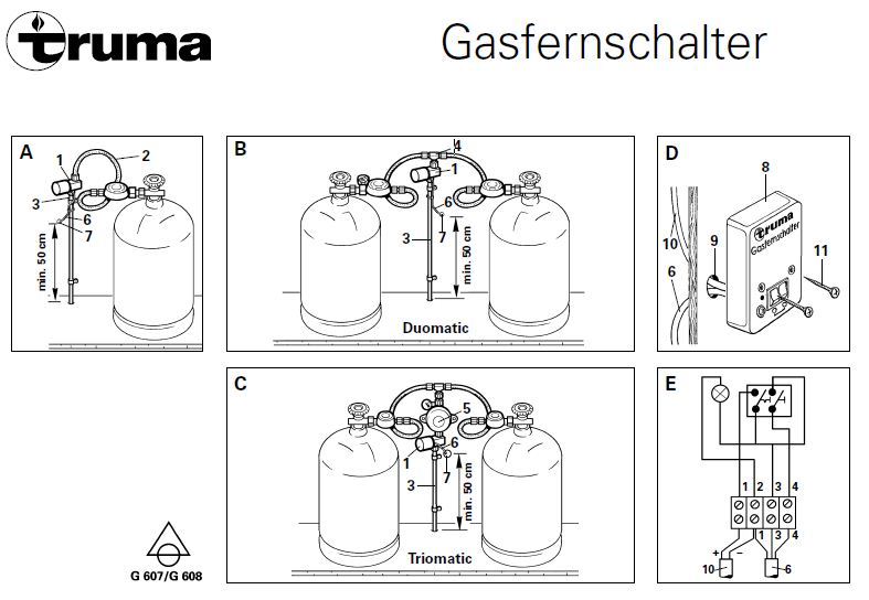 CI WILK MC 565: Truma Gasfernshalter