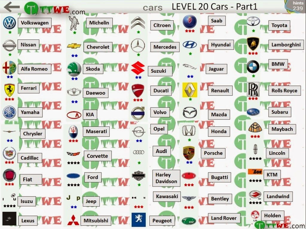 Car Insurance Logo Quiz