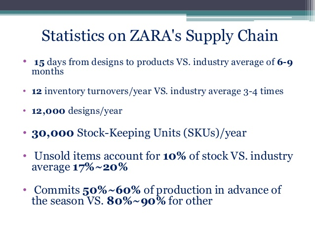 consumer behaviour of zara Consumer behavior zara's popularity has kept growing during the past few years it is one of the most known names in the world of fast fashion known for excellent designs and affordable prices as a part of this plan, zara stores will consume less energy and water as compared to the ordinary.