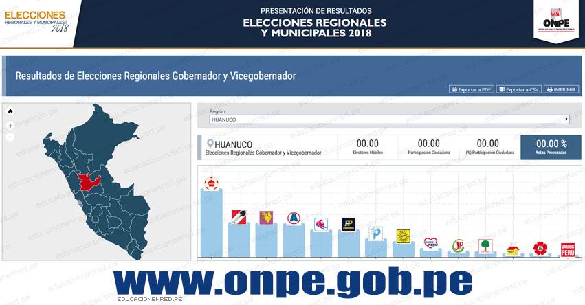 ONPE: Resultados Oficiales en HUÁNUCO - Elecciones Regionales y Municipales 2018 (7 Octubre) www.onpe.gob.pe