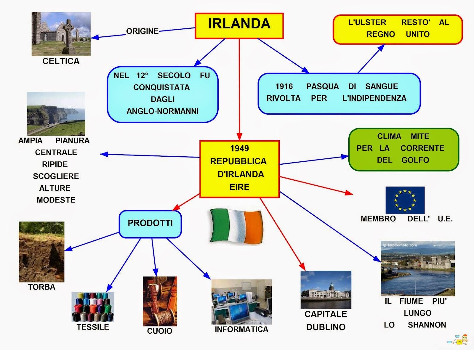 Mappa concettuale irlanda - Mappa dell inghilterra per i bambini ...