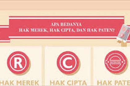 Hal yang Membedakan Hak Paten Dengan Hak Cipta