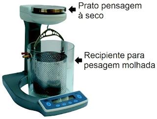 Balança hidrostática para pesar metais e pedras preciosas