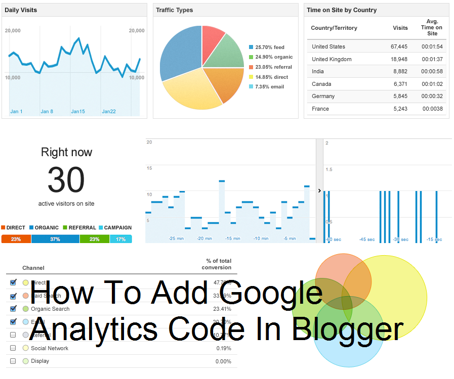 how to add a site to google analytics 2017