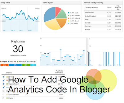 GoogleAnalytics-blogger