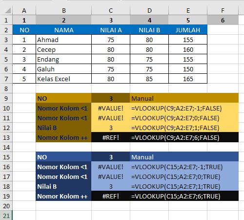 Cara Menggunakan Rumus Excel Vlookup 4