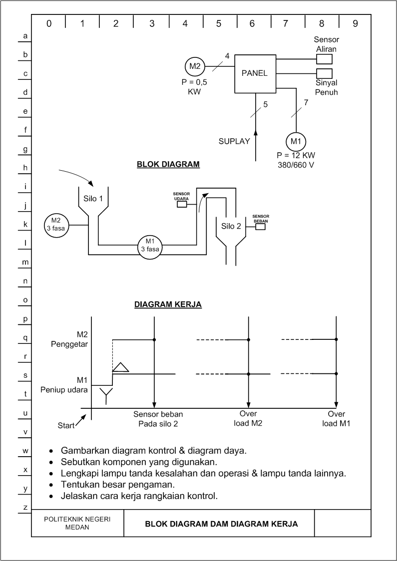 Wiring Panel Listrik