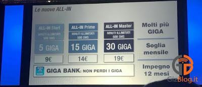Vantaggiosa offerta dati 3 Italia: Giga Bank accumulo Giga e soglie mensili
