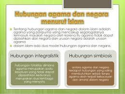 Makalah - Pemikiran Islam Tentang Hubungan Agama dan Negara