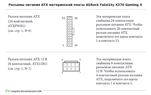 Разъемы питания АТХ материнской платы ASRock Fatal1ty X370 Gaming X