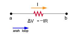 Arus yang searah dengan arah loop bernilai negatif