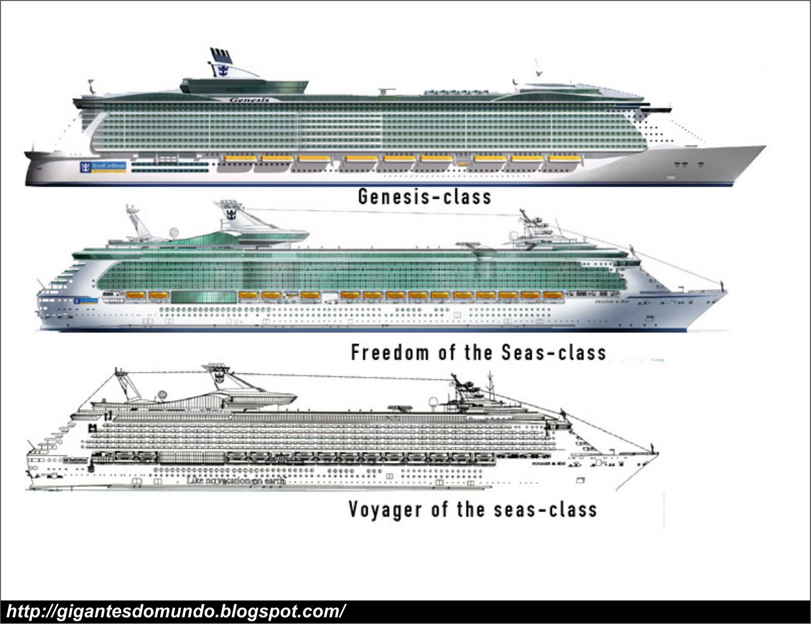 World S Largest Cruise Ship O Maior Navio De Cruzeiro Do Mundo Gigantes Do Mundo