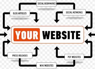 backlinking authority sites