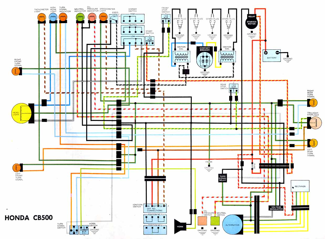 hight resolution of honda 500 4 wiring diagram wiring diagram for you honda cb 500 fuse box