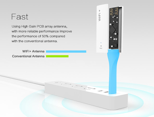 Que E Shop Wifi Repeater Wifi P2p Sharing Wifi