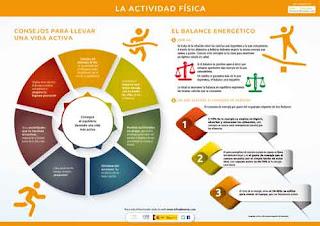 Infografía Ejercicio Físico FIAB