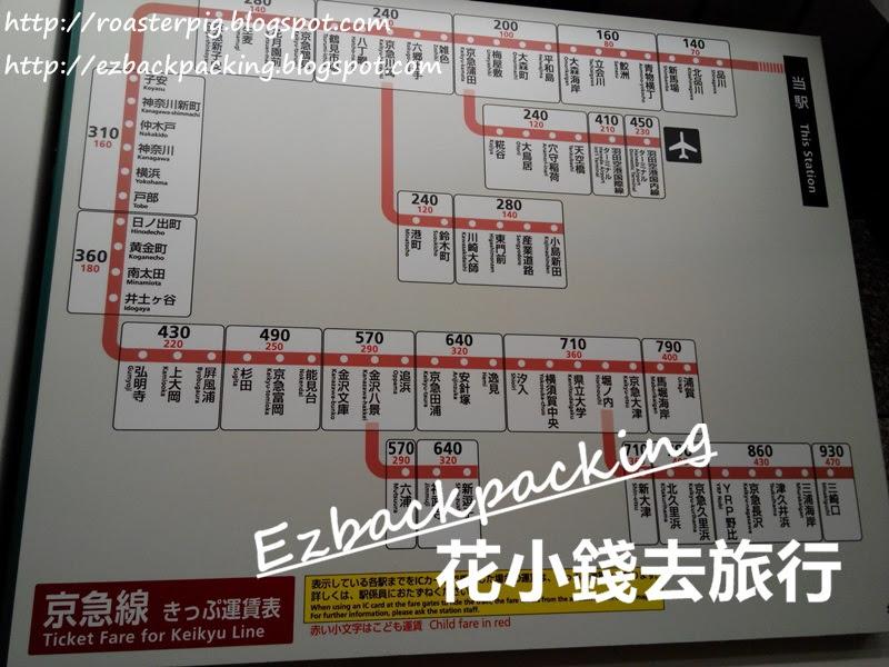 京急線線路圖