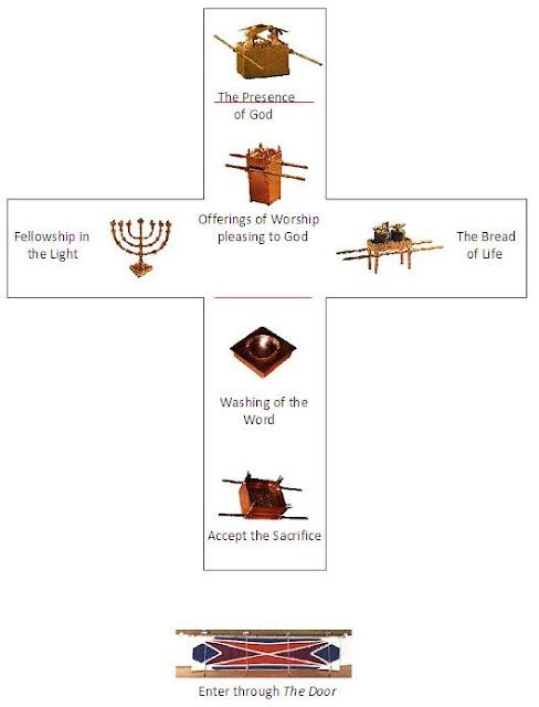The Cross Of Christ A Covenant Of Eternal Life Teach7g