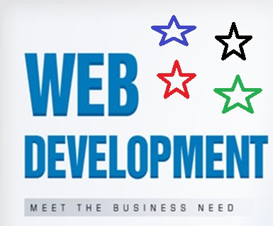 How to Find the Right Web Development Company for Your Business?