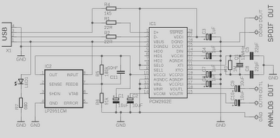 USB AUDIO INTERFACE CIRCUIT BASED DAC PCM2902 SCHEMATIC    DIAGRAM         Wiring       Diagram
