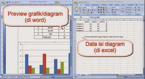 Membuat grafik diagram di word dengan mudah belajar word n excel langkah langkah membuat grafik ccuart Image collections