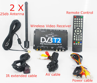 two tuner two antenna full accessory HDMI COFDM Receiver