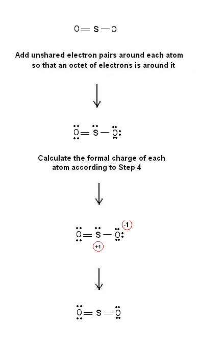 Covalent Lewis Structure So2 Simple Procedure For Dot Structures