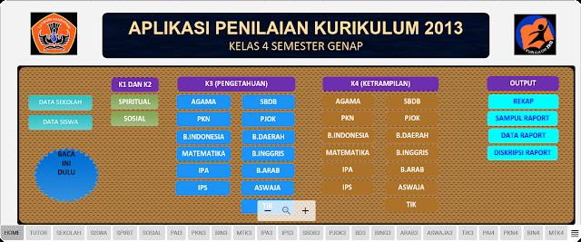 Aplikasi Olah Nilai Raport SD Kelas 1,2,3 4, 5 Dan 6 Kurikulum 2013 Terbaru