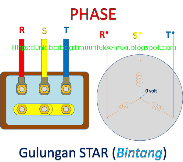 Outstanding Wiring Diagram Rangkaian Star Delta Untuk Starting Motor 3Ph Wiring Digital Resources Remcakbiperorg