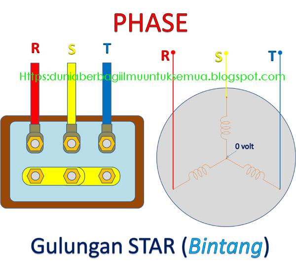 3 Phase Star Delta Motor Wiring Diagram Pin 7 Arduino Rangkaian Untuk Starting 3ph Dan Cara Kerjanya