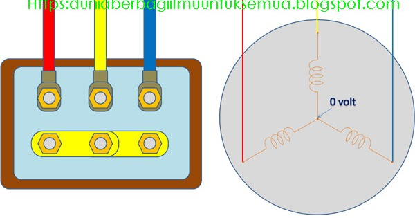 Wiring Diagram Rangkaian STAR-DELTA untuk Starting Motor 3Ph