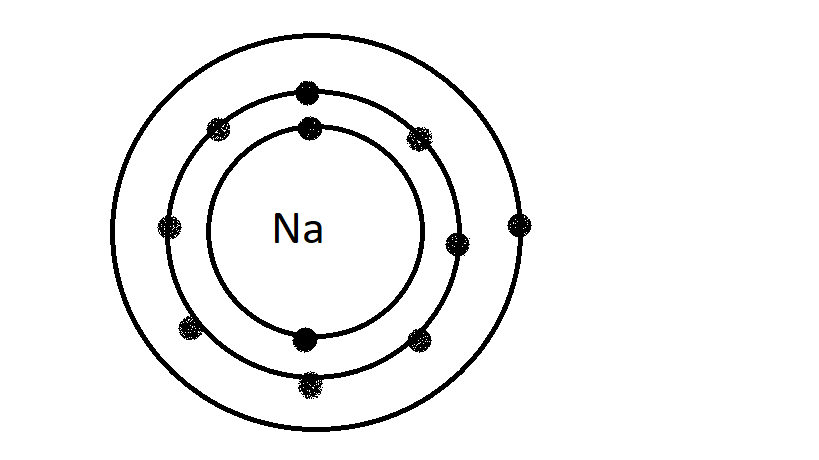Oxygen Dot Structure Sodium