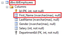 Change Table and Column Name Mappings Entity Framework