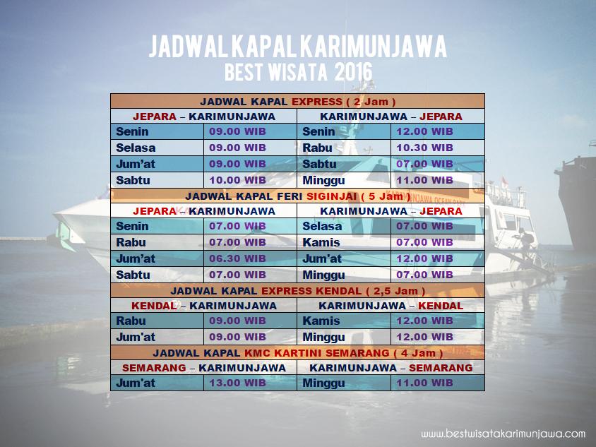 Jadwal Kapal Express, Siginjai, KMC Kartini Karimunjawa