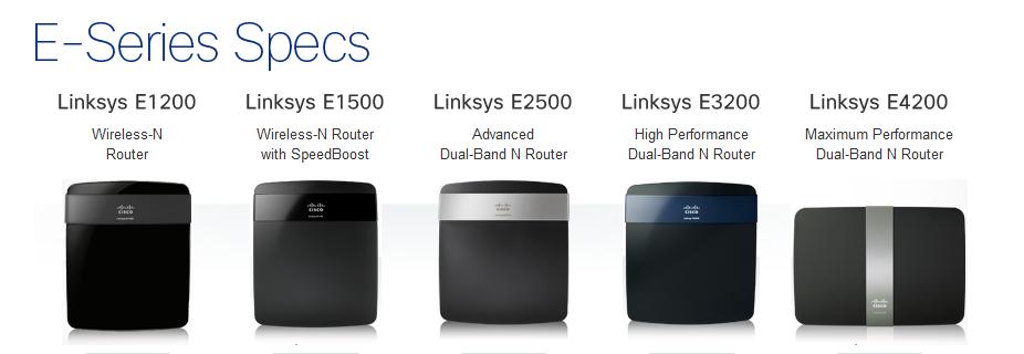 Seputar Cisco Linksys: Sharing Printer dengan WIFI
