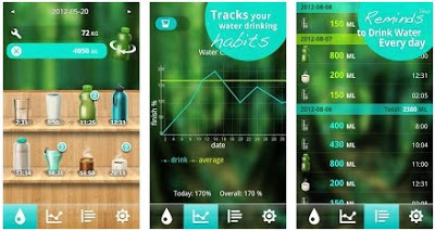 Water Your Body Android App