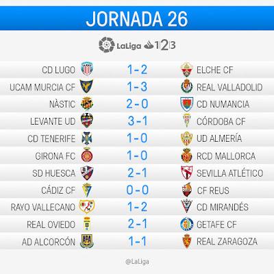 LaLiga 1|2|3 2016-2017: Jornada 26