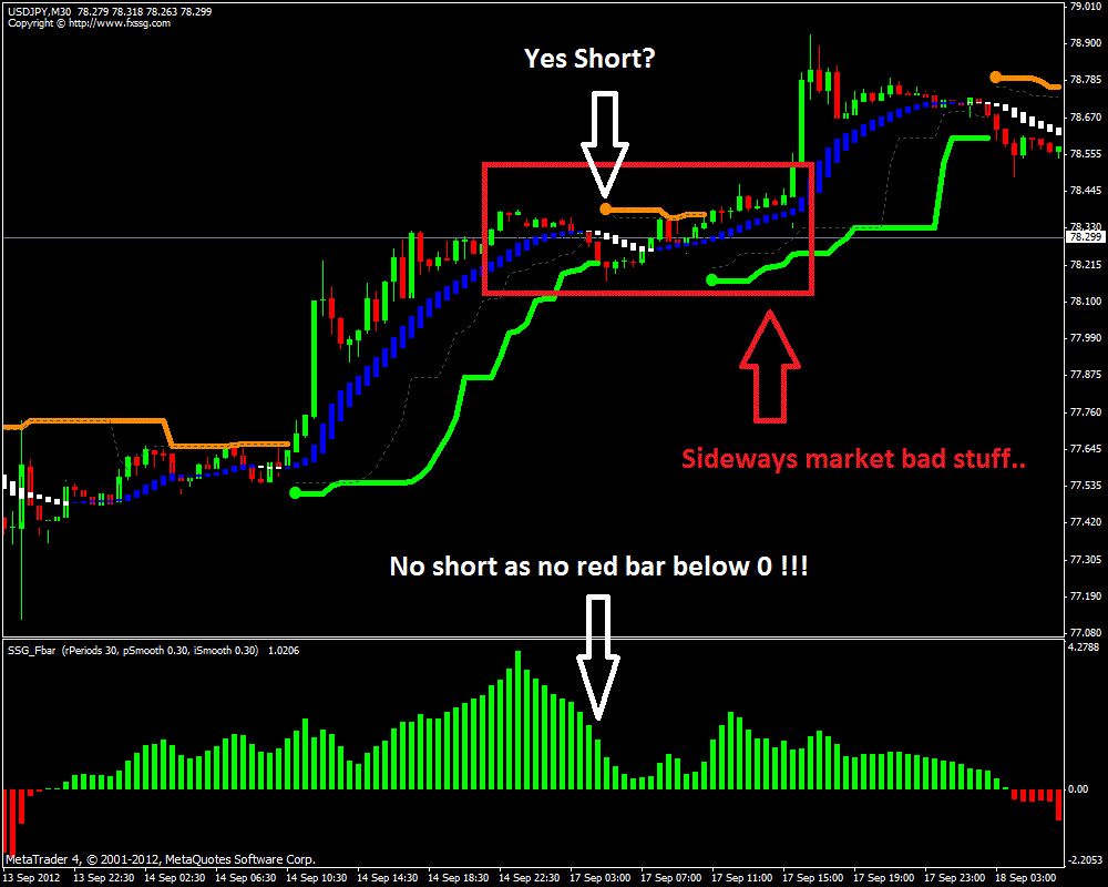 Ssg trading system