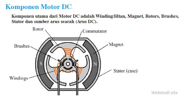 Gambar-Komponen-Bagian-Motor-DC
