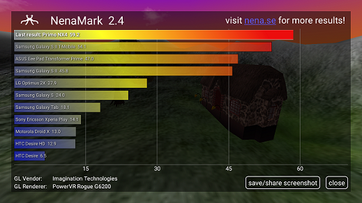 Primo NX4 review Nenamark Score