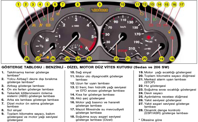 peugeot 206 stop lambası neden yanar, yanıp sönüyor | bilgi