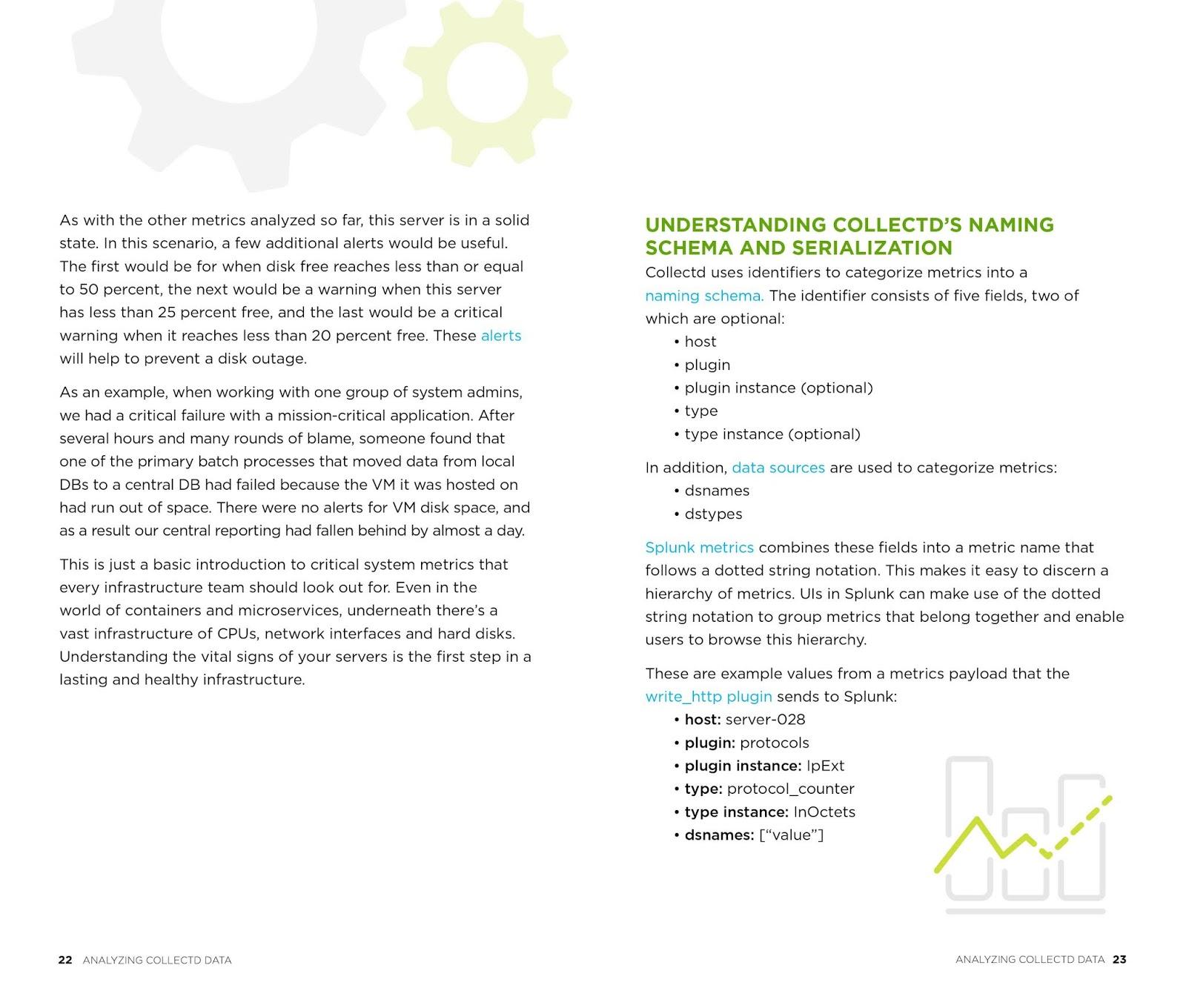 Ibm Websphere Datapower Soa Appliance Handbook Pdf