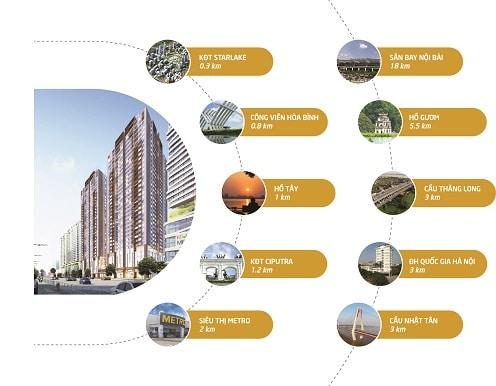 Tiện ích ngoại khu dự án Lạc Hồng