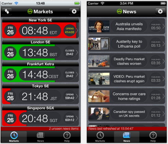 trader clock worldwide stock
