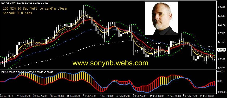 http://2.bp.blogspot.com/-Kk8orYmikTI/UyXlpNeZvCI/AAAAAAAAEpA/SwWvkwDJsI0/s1600/results-method-sony_fx.jpg